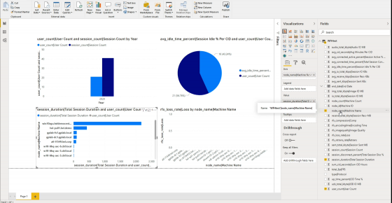 Power BI Visualization
